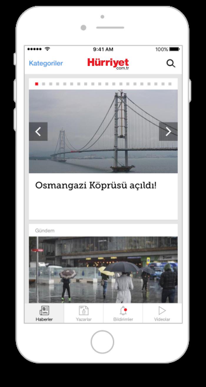 Hürriyet Mobile App IOS