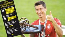 Lewandowski'ye 'ALTIN TOP' verin