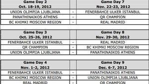 İşte maç programları