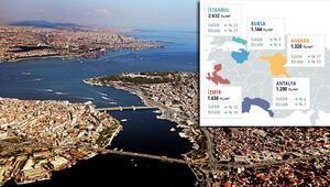 Türkiyenin 5 büyük ilinde son konut fiyatları