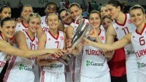Şampiyonluk kupası Perilerin elinde