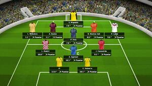 En çok Messi ve Ronaldo tercih edildi