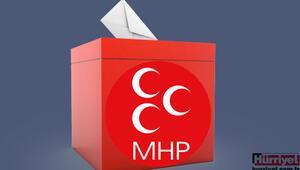 MHP aday listesi belli oldu (İl il MHP milletvekili adayları)