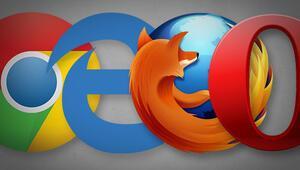 Hangi tarayıcı şarj canavarı Chrome mu Firefox mu Edge mi