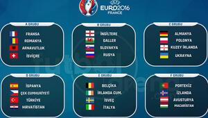 EURO 2016daki rakiplerimizi tanıyalım