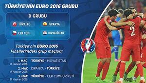 EURO 2016da D grubu