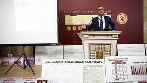 Türkiyenin 13 yıllık bilançosu: 37 bin 922 ölüm