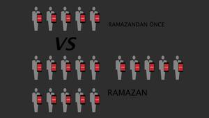 Ramazan ayının 'EN'leri