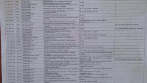 Darbeyi planlayanlardan Albay Muharrem Kösenin cebindeki atama listesi ortaya çıktı