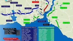 İstanbulda 16 yeni tünel yol inşaatına başlanıyor