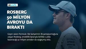Rosberg 50 milyon Euroyu bıraktı