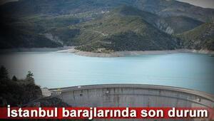 Son gelen yağışlarla İstanbul barajlarındaki doluluk oranı nedir