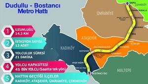 Dudullu-Bostancı metrosu için çalışmalar başladı
