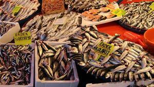Fırtına balık fiyatlarını vurdu