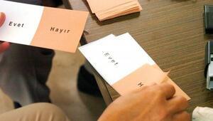 KONDAdan seçim analizi: Geçersiz oylarda açıklayamadığımız bir durum var