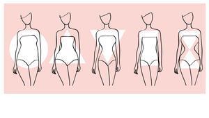 Hangi vücut tipi hangi elbiseyi giymeli