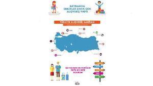 İşte Türkiyenin alışveriş haritası