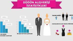 Ankara düğünün de başkenti oldu