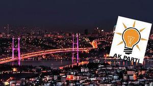 AK Partide İstanbul için sürpriz isim