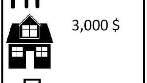 Davos'a gitmenin maliyeti 40,000 dolar