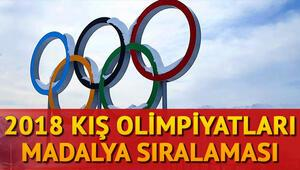 2018 Kış Olimpiyatları madalya sıralaması - Pyeongchang Kış Olimpiyatları madalya sırası