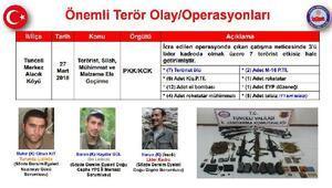 İçişleri Bakanlığı: 6sı üst düzey 61 terörist etkisiz hale getirildi