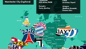 Avrupa liglerinin en Süperi, Spor Toto Süper Lig