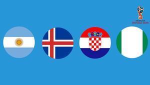 Dünya Kupası D Grubu iddaa incelemesi...