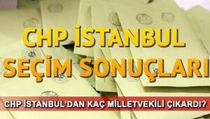 CHP İstanbul Milletvekili listesi.. CHP İstanbul 1.2.3. bölge milletvekilleri