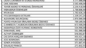 Trabzonspor'dan 140 milyonluk ödeme açıklaması
