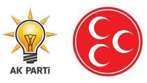 Son dakika... AK Parti-MHP ittifak görüşmeleri başlıyor
