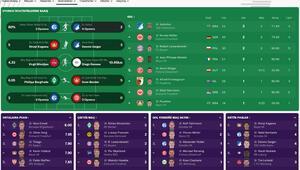 Football Manager 2019 oyunseverlere sunuldu