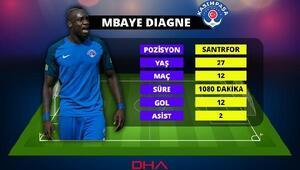 Mbaye Diagne açık ara Kral
