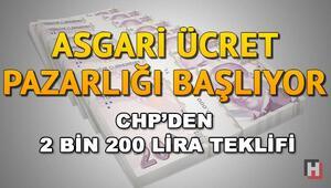 2019 asgari ücret zammı ne kadar olacak Asgari ücret zam komisyonu ne zaman toplanacak