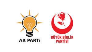 AK Parti ile BBP arasında son dakika görüşmesi