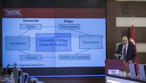 YÖK, ihtisaslaşacak 5 yeni üniversiteyi daha açıkladı