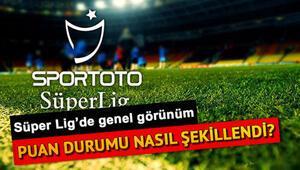 Süper Lig puan durumu | Süper Lig 17. hafta maç sonuçları