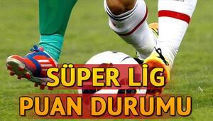 Süper Lig puan durumu nasıl şekillendi Süper Lig 17. hafta maç sonuçları