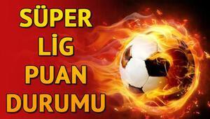 Süper Lig puan durumu nasıl şekillendi Süper Lig 18. hafta maç sonuçları