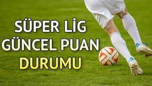 Spor Toto Süper Ligde genel görünüm Süper Ligde puan durumu nasıl şekillendi