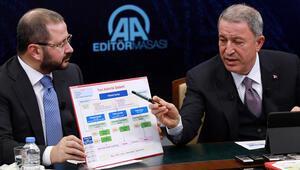 Son dakika: İşte yeni askerlik sistemi... Milli Savunma Bakanı Akar şema ile anlattı
