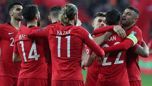 Türkiye EURO 2020de H Grubunda kaçıncı sırada Puan durumu...