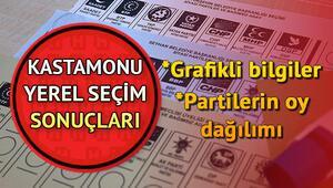 Kastamonu 31 Mart seçim sonuçları ve partilere göre oy oranı dağılımları