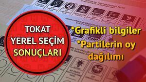Tokat 31 Mart seçim sonuçları ve partilere göre oy oranı dağılımları