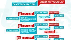 Cumhurbaşkanlığı bisiklet turu başlıyor İstanbulda hangi yollar trafiğe kapatılacak