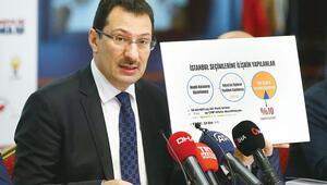 AK Parti: CHP yaptı demiyoruz ama CHP'ye yaradı