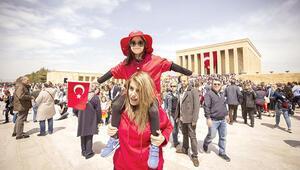 Türkiye'nin gurur günü