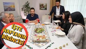 Yemekteyizde bu hafta kim kazandı   İşte 22-26 Nisan Yemekteyiz birincisi