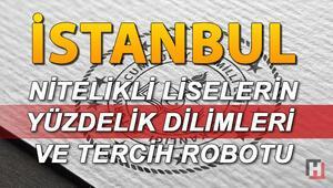 İstanbul sınavla öğrenci alan liseler ve yüzdelik dilimleri