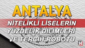 Antalya LGS 2019 lise taban puanları ve yüzdelik dilimler bilgileri
